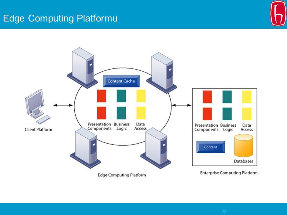 22 Edge Computing Platformu