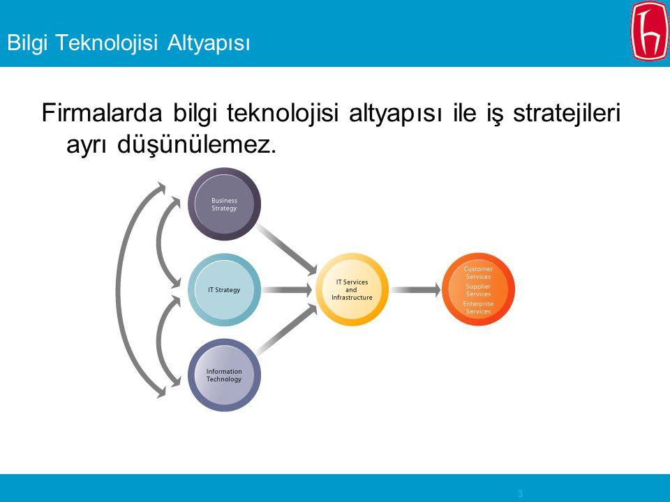 3 Bilgi Teknolojisi Altyapısı Firmalarda bilgi teknolojisi altyapısı ile iş stratejileri ayrı düşünülemez.