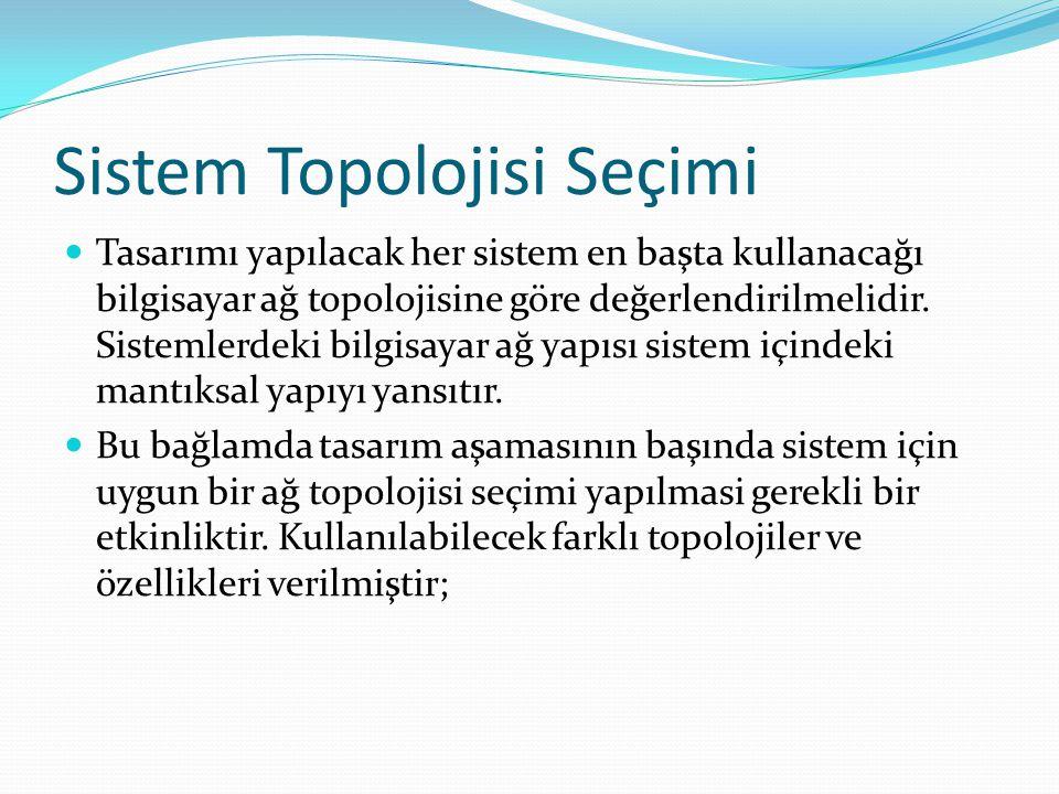 Sistem Topolojisi Seçimi Tasarımı yapılacak her sistem en başta kullanacağı bilgisayar ağ topolojisine göre değerlendirilmelidir. Sistemlerdeki bilgis