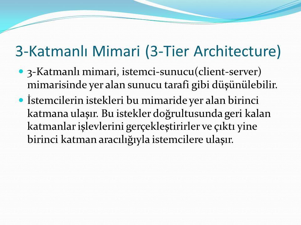 3-Katmanlı mimari, istemci-sunucu(client-server) mimarisinde yer alan sunucu tarafi gibi düşünülebilir. İstemcilerin istekleri bu mimaride yer alan bi