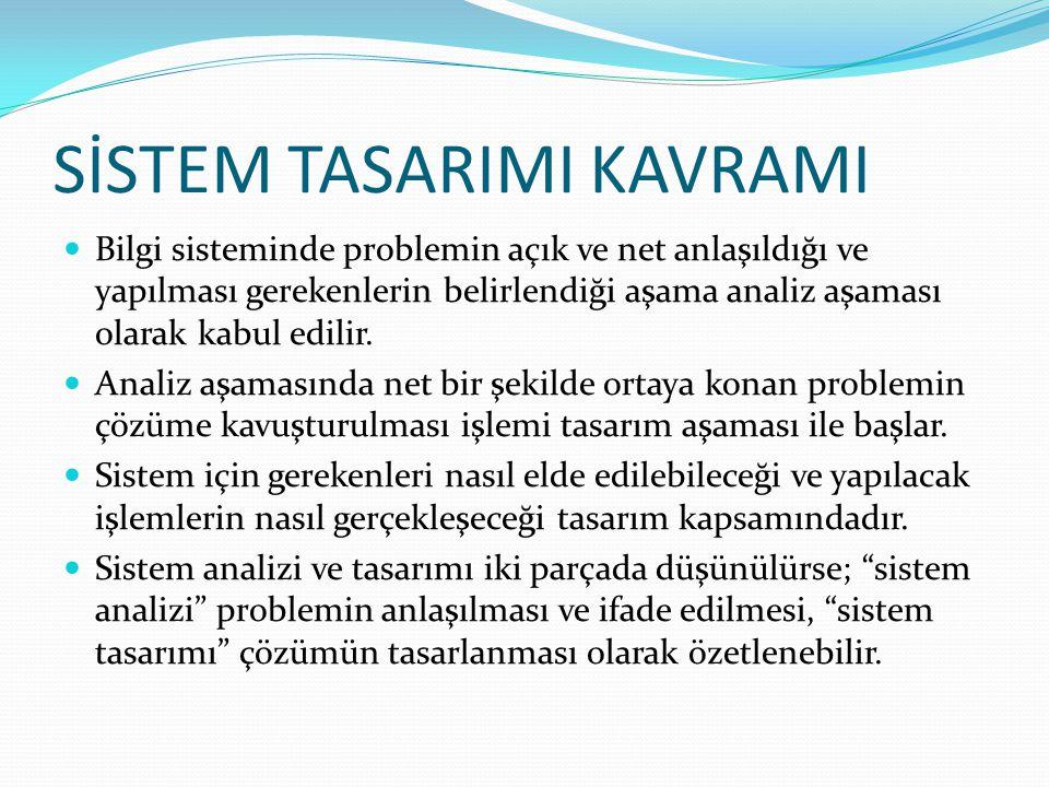 SİSTEM TASARIMI KAVRAMI Bilgi sisteminde problemin açık ve net anlaşıldığı ve yapılması gerekenlerin belirlendiği aşama analiz aşaması olarak kabul ed