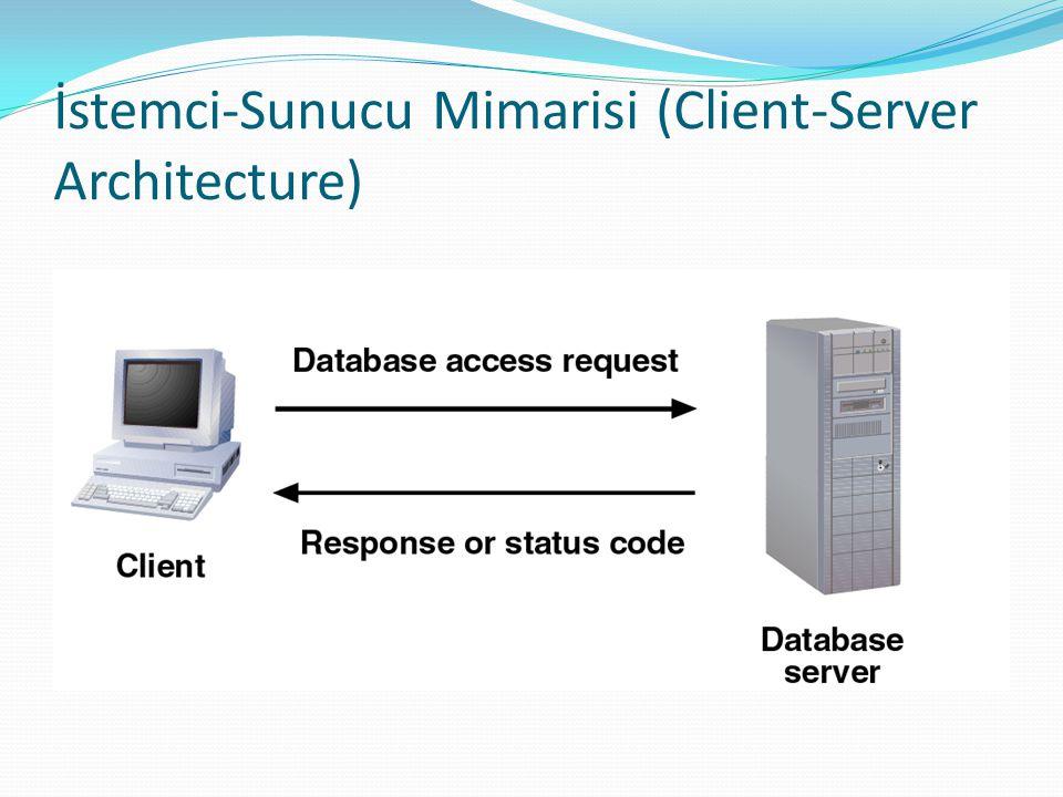 İstemci-Sunucu Mimarisi (Client-Server Architecture)