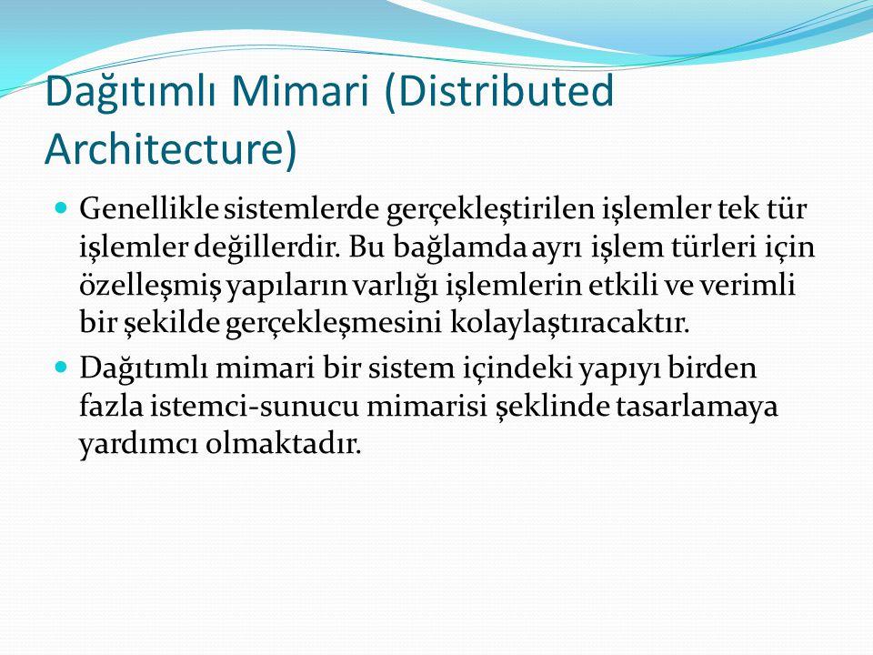 Dağıtımlı Mimari (Distributed Architecture) Genellikle sistemlerde gerçekleştirilen işlemler tek tür işlemler değillerdir. Bu bağlamda ayrı işlem türl