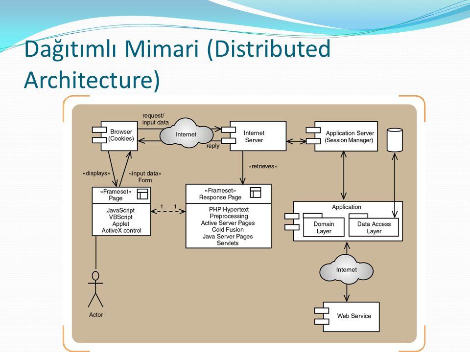 Dağıtımlı Mimari (Distributed Architecture)