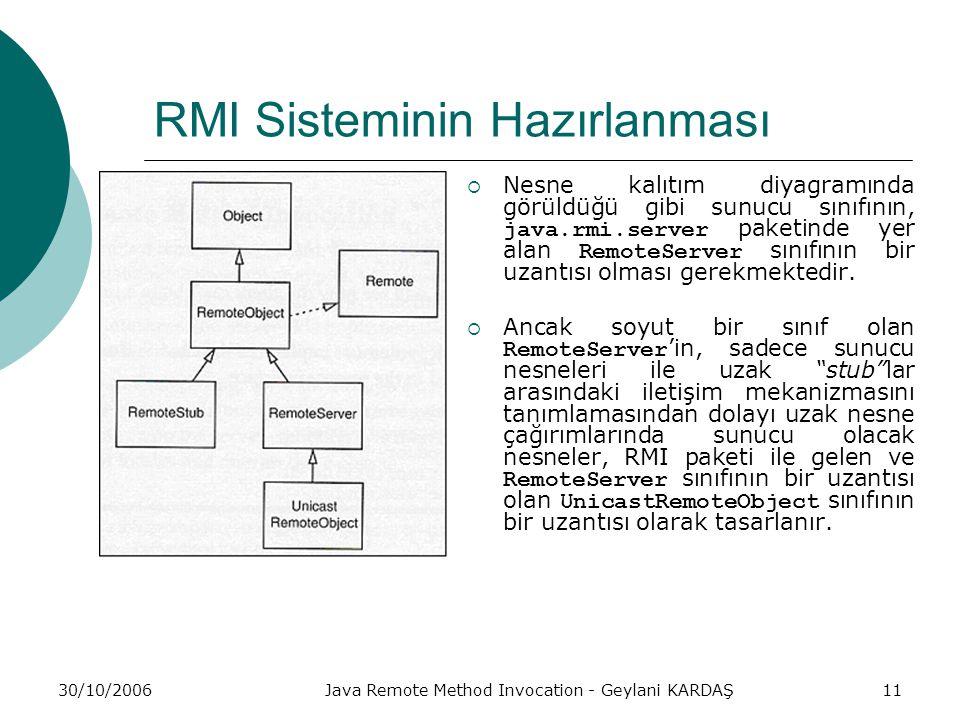 30/10/2006Java Remote Method Invocation - Geylani KARDAŞ11 RMI Sisteminin Hazırlanması  Nesne kalıtım diyagramında görüldüğü gibi sunucu sınıfının, java.rmi.server paketinde yer alan RemoteServer sınıfının bir uzantısı olması gerekmektedir.