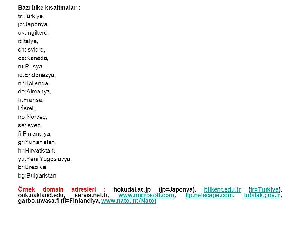 Bazı ülke kısaltmaları : tr:Türkiye, jp:Japonya, uk:Ingiltere, it:İtalya, ch:Isviçre, ca:Kanada, ru:Rusya, id:Endonezya, nl:Hollanda, de:Almanya, fr:Fransa, il:İsrail, no:Norveç, se:İsveç, fi:Finlandiya, gr:Yunanistan, hr:Hırvatistan, yu:Yeni Yugoslavya, br:Brezilya, bg:Bulgaristan Örnek domain adresleri : hokudai.ac.jp (jp=Japonya), bilkent.edu.tr (tr=Turkiye), oak.oakland.edu, servis.net.tr, www.microsoft.com, ftp.netscape.com, tubitak.gov.tr, garbo.uwasa.fi (fi=Finlandiya, www.nato.int (Nato).bilkent.edu.trtr=Turkiyewww.microsoft.comftp.netscape.comtubitak.gov.trwww.nato.int (Nato)