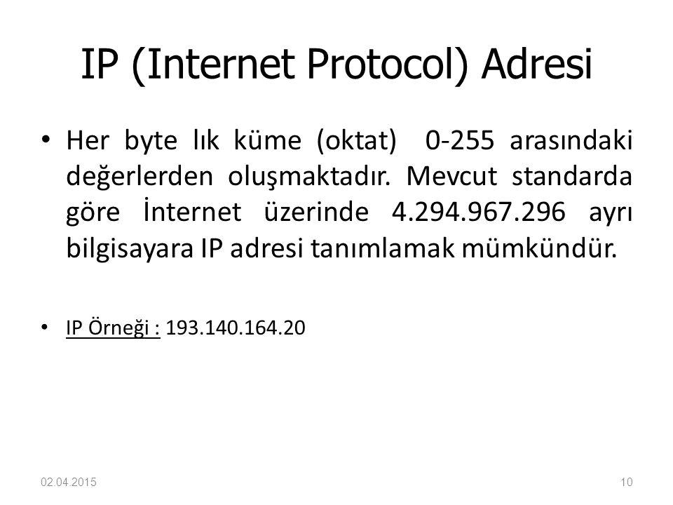 IP (Internet Protocol) Adresi Her byte lık küme (oktat) 0-255 arasındaki değerlerden oluşmaktadır. Mevcut standarda göre İnternet üzerinde 4.294.967.2