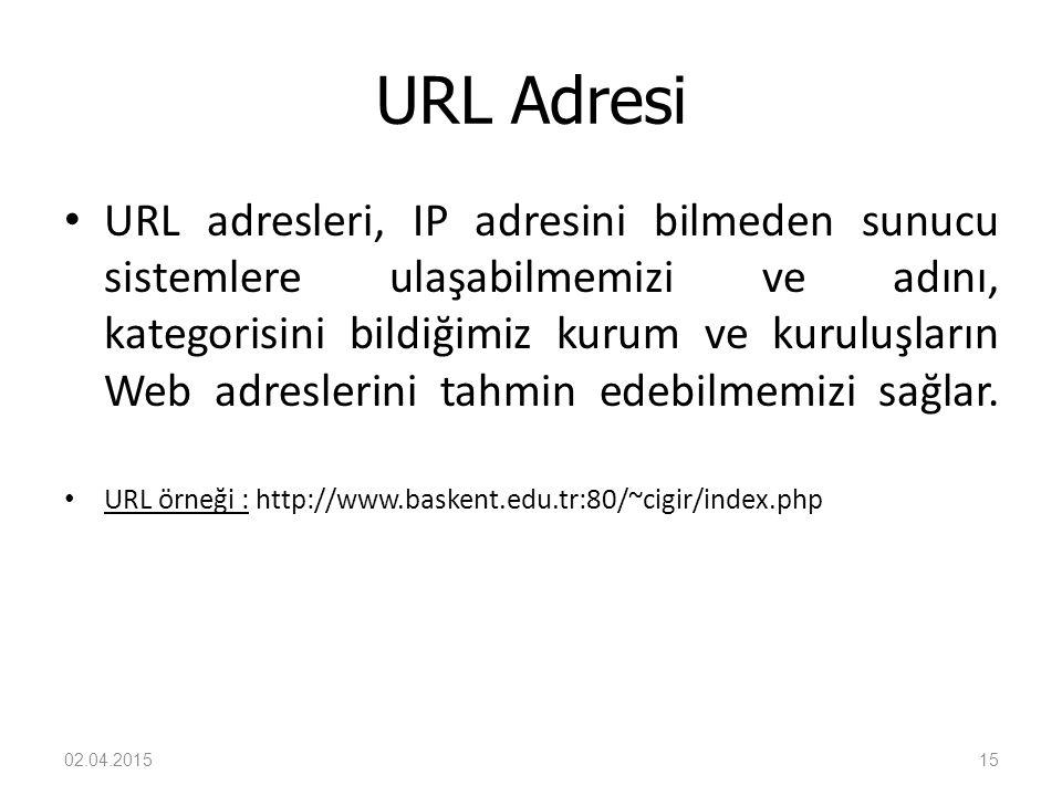 URL Adresi URL adresleri, IP adresini bilmeden sunucu sistemlere ulaşabilmemizi ve adını, kategorisini bildiğimiz kurum ve kuruluşların Web adreslerin