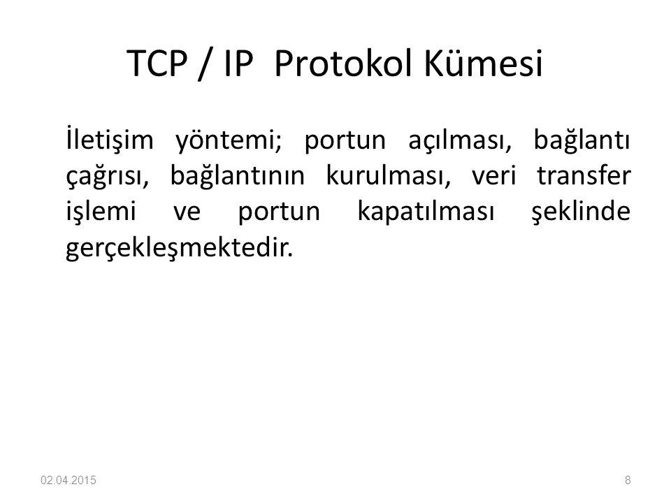 TCP / IP Protokol Kümesi İletişim yöntemi; portun açılması, bağlantı çağrısı, bağlantının kurulması, veri transfer işlemi ve portun kapatılması şeklin