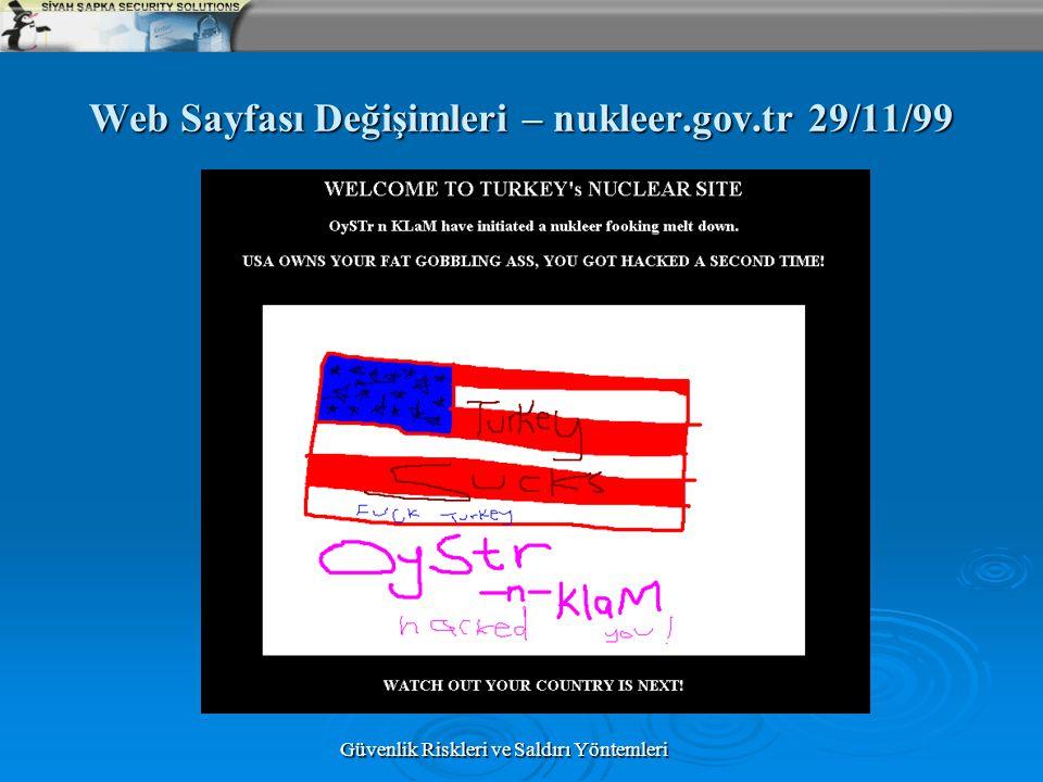 Güvenlik Riskleri ve Saldırı Yöntemleri Web Sayfası Değişimleri – nukleer.gov.tr 29/11/99