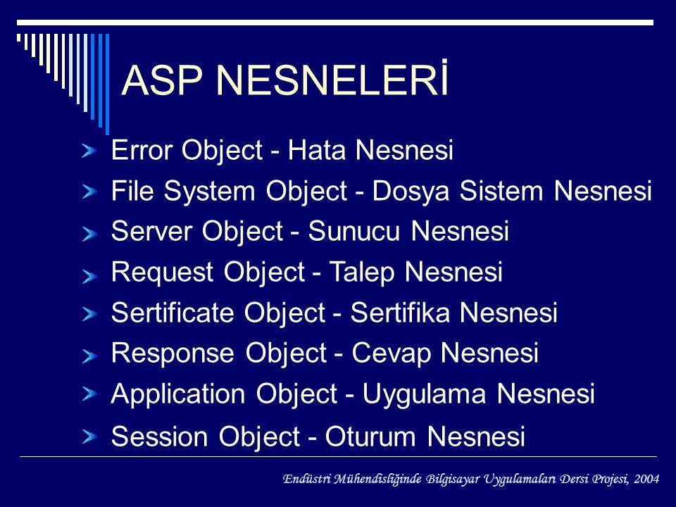 HAZİRAN ASP NESNELERİ Error Object - Hata Nesnesi File System Object - Dosya Sistem Nesnesi Server Object - Sunucu Nesnesi Request Object - Talep Nesnesi Sertificate Object - Sertifika Nesnesi Response Object - Cevap Nesnesi Application Object - Uygulama Nesnesi Session Object - Oturum Nesnesi Endüstri Mühendisliğinde Bilgisayar Uygulamaları Dersi Projesi, 2004