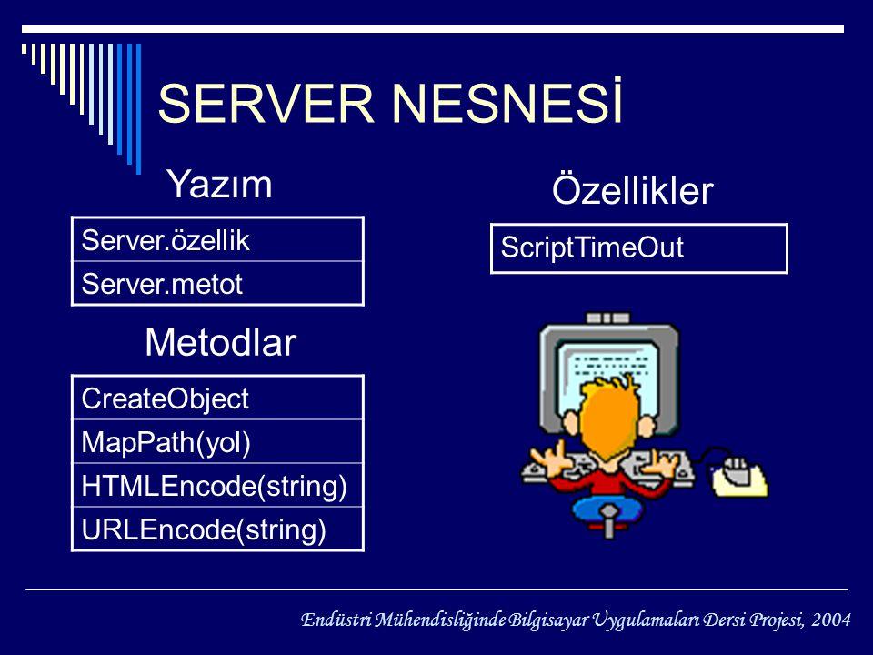 HAZİRAN SERVER NESNESİ Server.özellik Server.metot ScriptTimeOut CreateObject MapPath(yol) HTMLEncode(string) URLEncode(string) Yazım Metodlar Özellikler Endüstri Mühendisliğinde Bilgisayar Uygulamaları Dersi Projesi, 2004