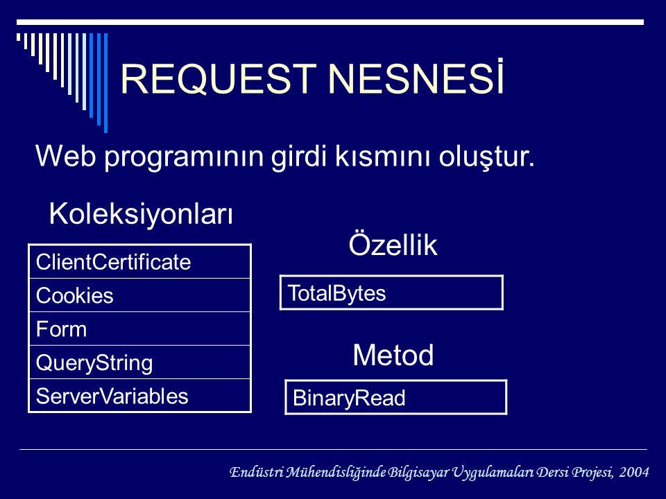 HAZİRAN REQUEST NESNESİ ClientCertificate Cookies Form QueryString ServerVariables TotalBytes BinaryRead Web programının girdi kısmını oluştur.