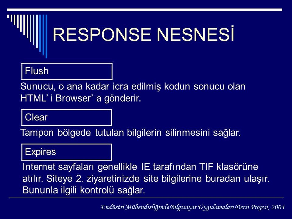 RESPONSE NESNESİ Flush Clear Sunucu, o ana kadar icra edilmiş kodun sonucu olan HTML' i Browser' a gönderir.