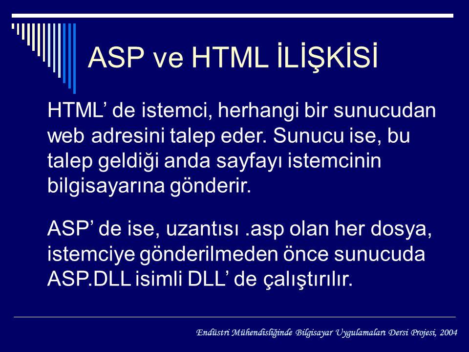 HAZİRAN ASP ve HTML İLİŞKİSİ HTML' de istemci, herhangi bir sunucudan web adresini talep eder.