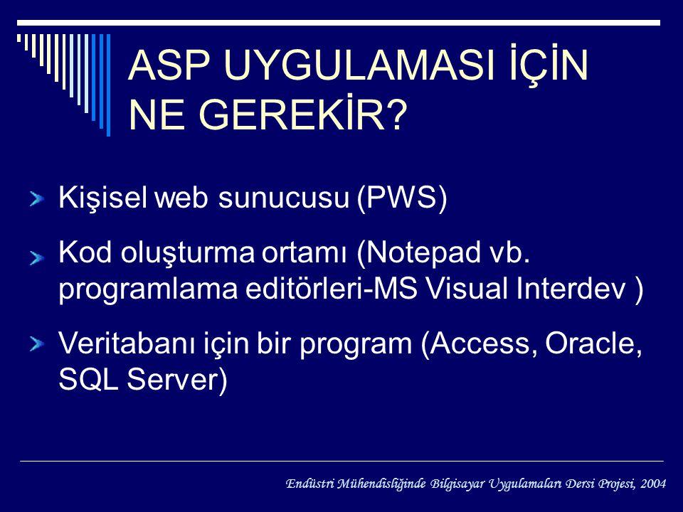 ASP UYGULAMASI İÇİN NE GEREKİR. Kişisel web sunucusu (PWS) Kod oluşturma ortamı (Notepad vb.