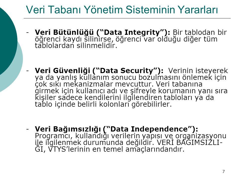 """7 Veri Tabanı Yönetim Sisteminin Yararları -Veri Bütünlüğü (""""Data Integrity""""): Bir tablodan bir öğrenci kaydı silinirse, öğrenci var olduğu diğer tüm"""