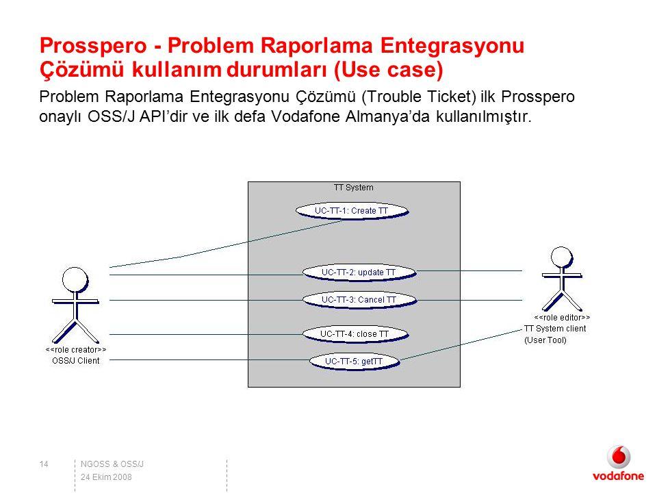 NGOSS & OSS/J Prosspero - Problem Raporlama Entegrasyonu Çözümü kullanım durumları (Use case) Problem Raporlama Entegrasyonu Çözümü (Trouble Ticket) i