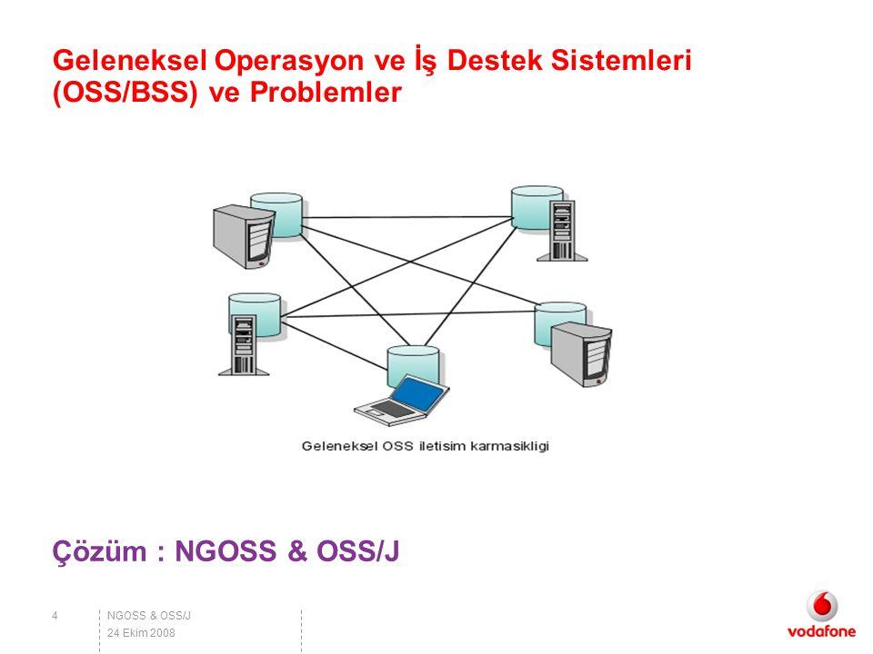 NGOSS & OSS/J Geleneksel Operasyon ve İş Destek Sistemleri (OSS/BSS) ve Problemler Çözüm : NGOSS & OSS/J 4 24 Ekim 2008