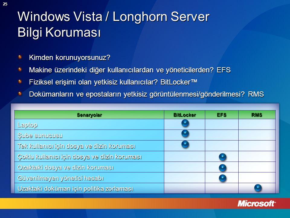 25 Windows Vista / Longhorn Server Bilgi Koruması Kimden korunuyorsunuz.