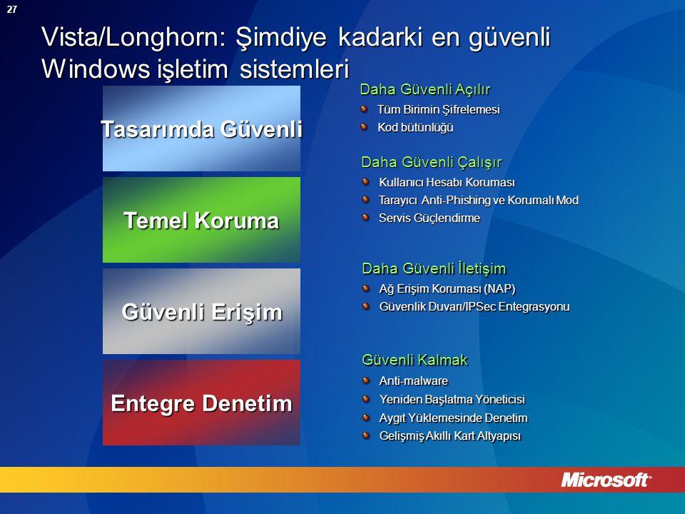 27 Daha Güvenli Çalışır Kullanıcı Hesabı Koruması Tarayıcı Anti-Phishing ve Korumalı Mod Servis Güçlendirme Daha Güvenli Çalışır Kullanıcı Hesabı Koruması Tarayıcı Anti-Phishing ve Korumalı Mod Servis Güçlendirme Daha Güvenli İletişim Ağ Erişim Koruması (NAP) Güvenlik Duvarı/IPSec Entegrasyonu Daha Güvenli İletişim Ağ Erişim Koruması (NAP) Güvenlik Duvarı/IPSec Entegrasyonu Güvenli Kalmak Anti-malware Yeniden Başlatma Yöneticisi Aygıt Yüklemesinde Denetim Gelişmiş Akıllı Kart Altyapısı Güvenli Kalmak Anti-malware Yeniden Başlatma Yöneticisi Aygıt Yüklemesinde Denetim Gelişmiş Akıllı Kart Altyapısı Daha Güvenli Açılır Tüm Birimin Şifrelemesi Kod bütünlüğü Daha Güvenli Açılır Tüm Birimin Şifrelemesi Kod bütünlüğü Vista/Longhorn: Şimdiye kadarki en güvenli Windows işletim sistemleri Güvenli Erişim Temel Koruma Tasarımda Güvenli Entegre Denetim
