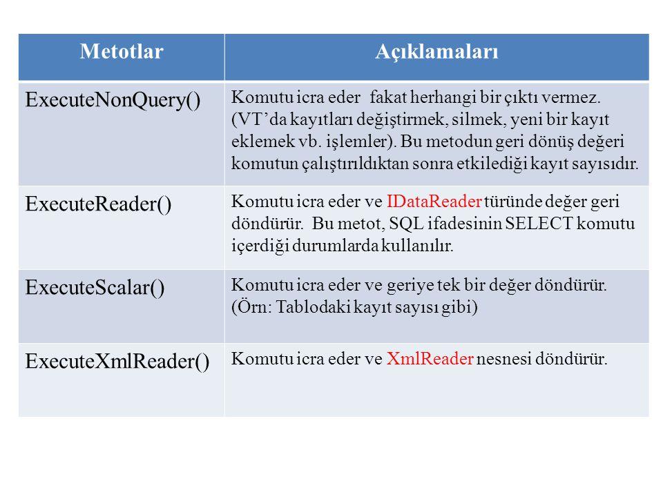 MetotlarAçıklamaları ExecuteNonQuery() Komutu icra eder fakat herhangi bir çıktı vermez. (VT'da kayıtları değiştirmek, silmek, yeni bir kayıt eklemek