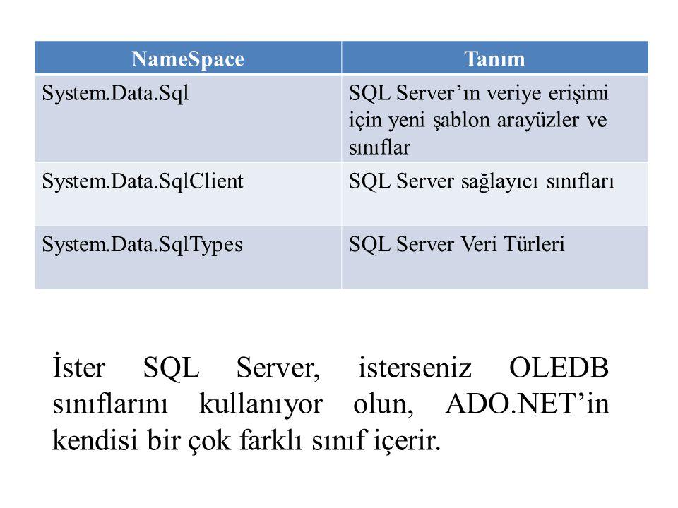NameSpaceTanım System.Data.SqlSQL Server'ın veriye erişimi için yeni şablon arayüzler ve sınıflar System.Data.SqlClientSQL Server sağlayıcı sınıfları