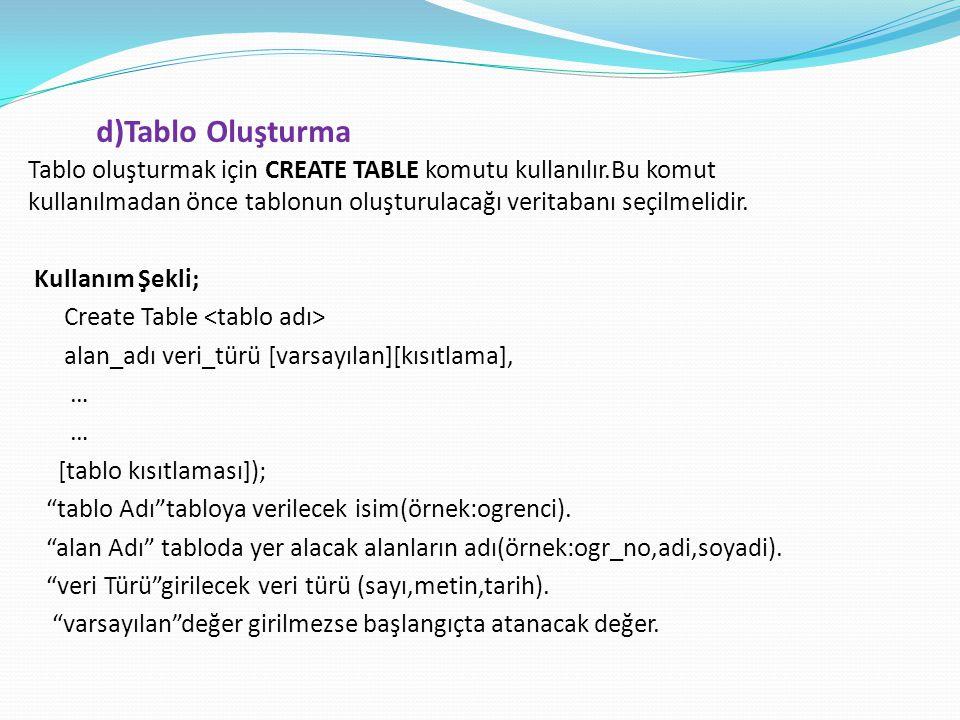 d)Tablo Oluşturma Tablo oluşturmak için CREATE TABLE komutu kullanılır.Bu komut kullanılmadan önce tablonun oluşturulacağı veritabanı seçilmelidir. Ku