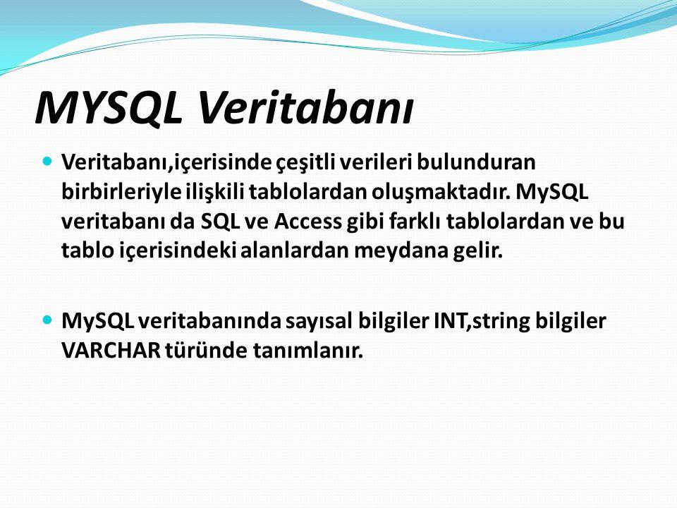 MYSQL Veritabanı Veritabanı,içerisinde çeşitli verileri bulunduran birbirleriyle ilişkili tablolardan oluşmaktadır. MySQL veritabanı da SQL ve Access