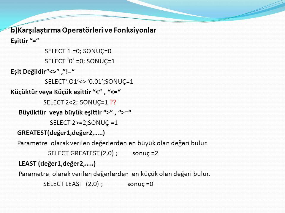 """b)Karşılaştırma Operatörleri ve Fonksiyonlar Eşittir """"="""" SELECT 1 =0; SONUÇ=0 SELECT '0' =0; SONUÇ=1 Eşit Değildir""""<>"""",""""!="""" SELECT'.O1'<> '0.01';SONUÇ"""