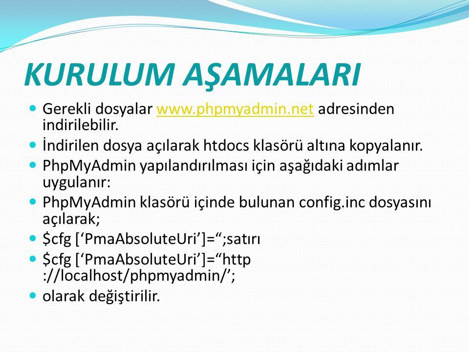 KURULUM AŞAMALARI Gerekli dosyalar www.phpmyadmin.net adresinden indirilebilir.www.phpmyadmin.net İndirilen dosya açılarak htdocs klasörü altına kopya
