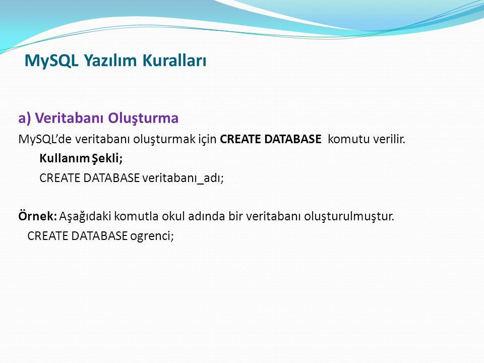 MySQL Yazılım Kuralları a) Veritabanı Oluşturma MySQL'de veritabanı oluşturmak için CREATE DATABASE komutu verilir. Kullanım Şekli; CREATE DATABASE ve