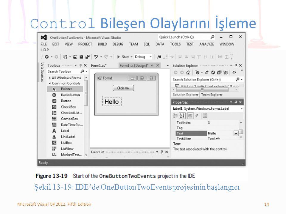 14Microsoft Visual C# 2012, Fifth Edition Control Bileşen Olaylarını İşleme Şekil 13-19: IDE'de OneButtonTwoEvents projesinin başlangıcı
