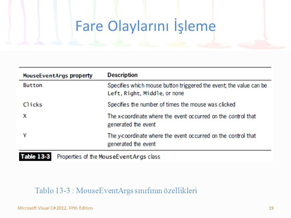 19Microsoft Visual C# 2012, Fifth Edition Fare Olaylarını İşleme Tablo 13-3 : MouseEventArgs sınıfının özellikleri