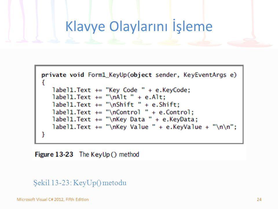 24Microsoft Visual C# 2012, Fifth Edition Klavye Olaylarını İşleme Şekil 13-23: KeyUp() metodu