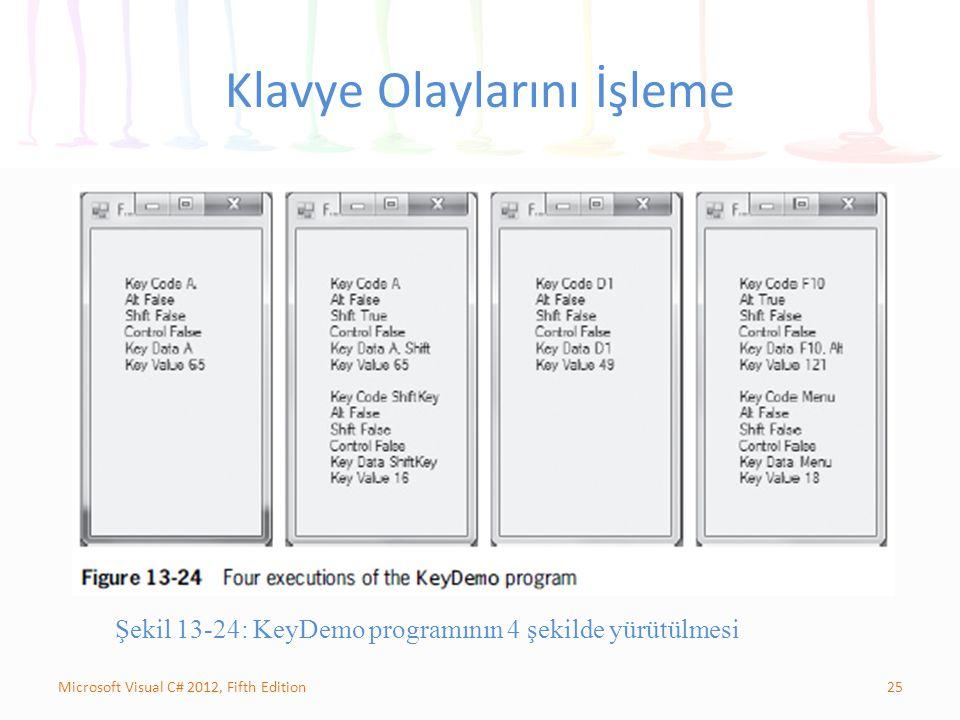 25Microsoft Visual C# 2012, Fifth Edition Klavye Olaylarını İşleme Şekil 13-24: KeyDemo programının 4 şekilde yürütülmesi