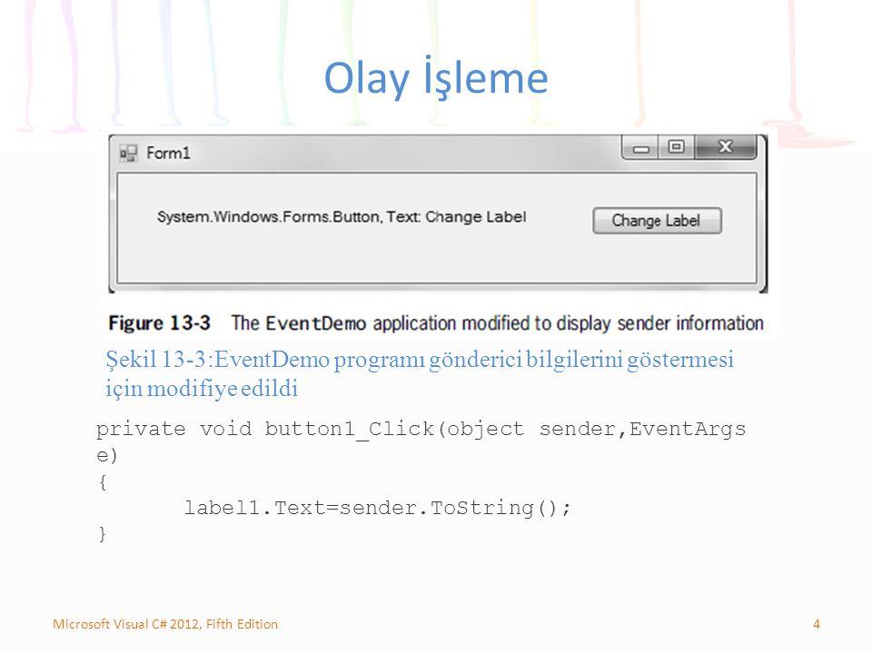 4Microsoft Visual C# 2012, Fifth Edition Olay İşleme private void button1_Click(object sender,EventArgs e) { label1.Text=sender.ToString(); } Şekil 13-3:EventDemo programı gönderici bilgilerini göstermesi için modifiye edildi