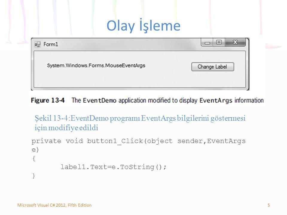 5Microsoft Visual C# 2012, Fifth Edition Olay İşleme private void button1_Click(object sender,EventArgs e) { label1.Text=e.ToString(); } Şekil 13-4:EventDemo programı EventArgs bilgilerini göstermesi için modifiye edildi