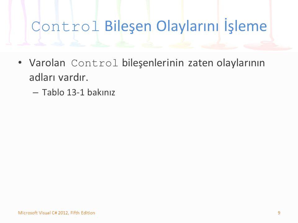 9Microsoft Visual C# 2012, Fifth Edition Control Bileşen Olaylarını İşleme Varolan Control bileşenlerinin zaten olaylarının adları vardır.