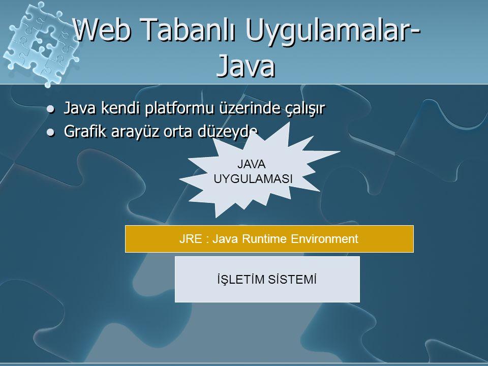 Web Tabanlı Uygulamalar- Java Java kendi platformu üzerinde çalışır Grafik arayüz orta düzeyde Java kendi platformu üzerinde çalışır Grafik arayüz orta düzeyde İŞLETİM SİSTEMİ JRE : Java Runtime Environment JAVA UYGULAMASI