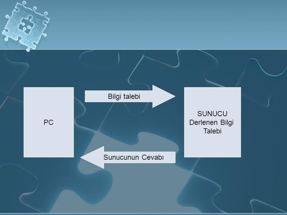 PC SUNUCU Derlenen Bilgi Talebi Bilgi talebi Sunucunun Cevabı