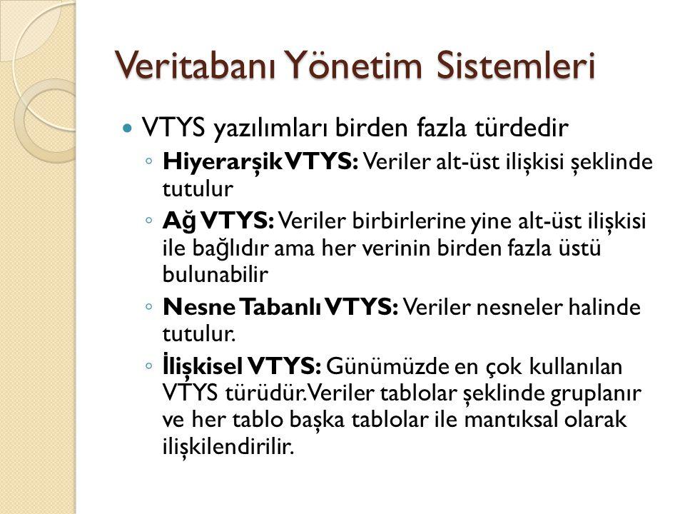 Veritabanı Yönetim Sistemleri VTYS yazılımları birden fazla türdedir ◦ Hiyerarşik VTYS: Veriler alt-üst ilişkisi şeklinde tutulur ◦ A ğ VTYS: Veriler