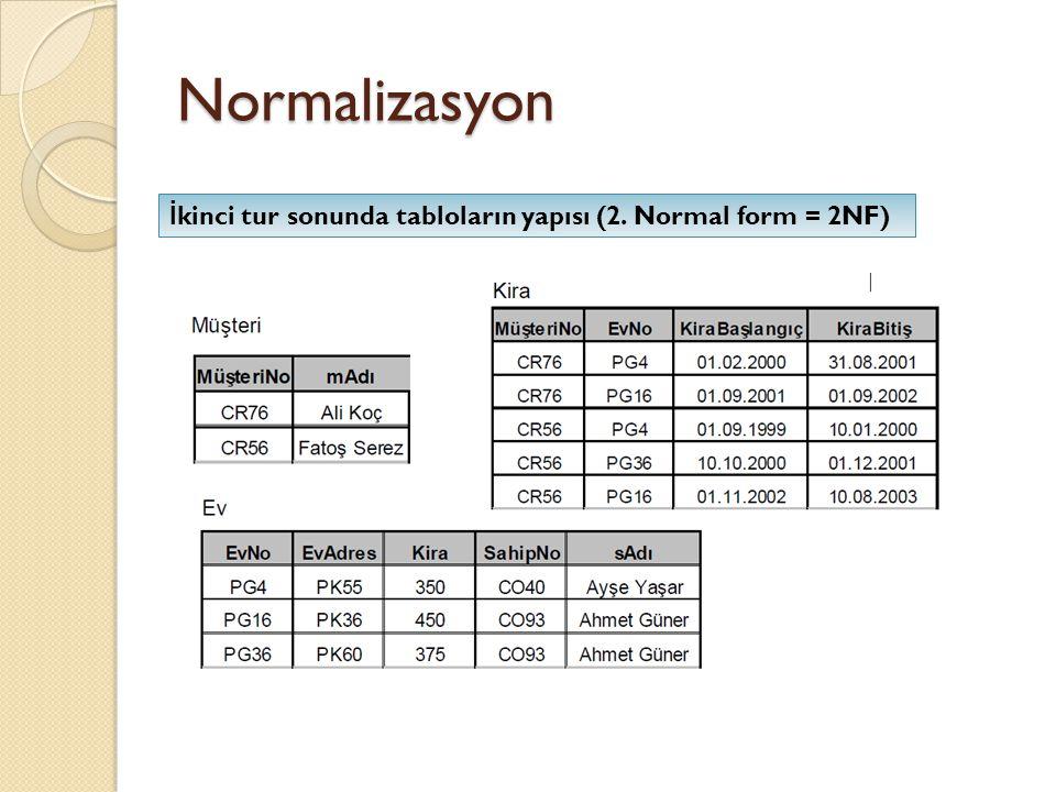 Normalizasyon İ kinci tur sonunda tabloların yapısı (2. Normal form = 2NF)