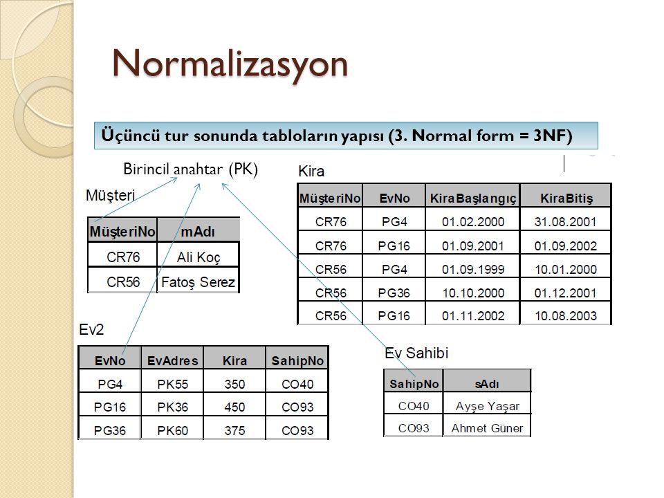 Normalizasyon Üçüncü tur sonunda tabloların yapısı (3. Normal form = 3NF) Birincil anahtar (PK)