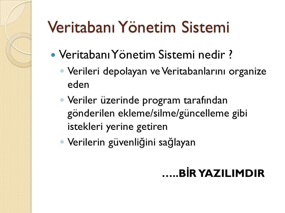 Veritabanı Yönetim Sistemi Veritabanı Yönetim Sistemi nedir ? ◦ Verileri depolayan ve Veritabanlarını organize eden ◦ Veriler üzerinde program tarafın