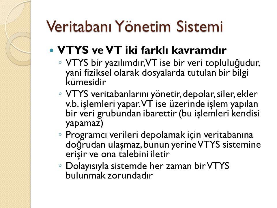 Veritabanı Yönetim Sistemi VTYS ve VT iki farklı kavramdır ◦ VTYS bir yazılımdır, VT ise bir veri toplulu ğ udur, yani fiziksel olarak dosyalarda tutu