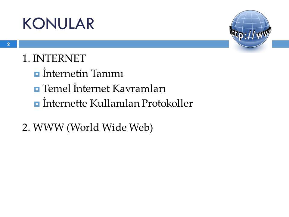 KONULAR 1. INTERNET  İnternetin Tanımı  Temel İnternet Kavramları  İnternette Kullanılan Protokoller 2. WWW (World Wide Web) 2