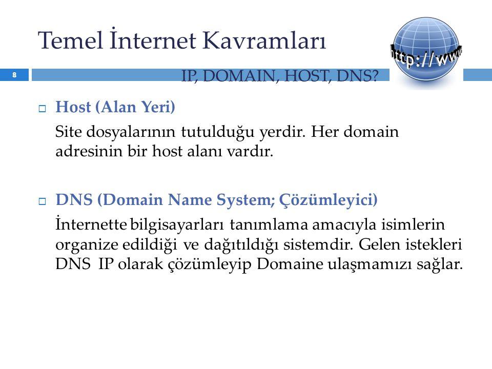  Host (Alan Yeri) Site dosyalarının tutulduğu yerdir. Her domain adresinin bir host alanı vardır.  DNS (Domain Name System; Çözümleyici) İnternette
