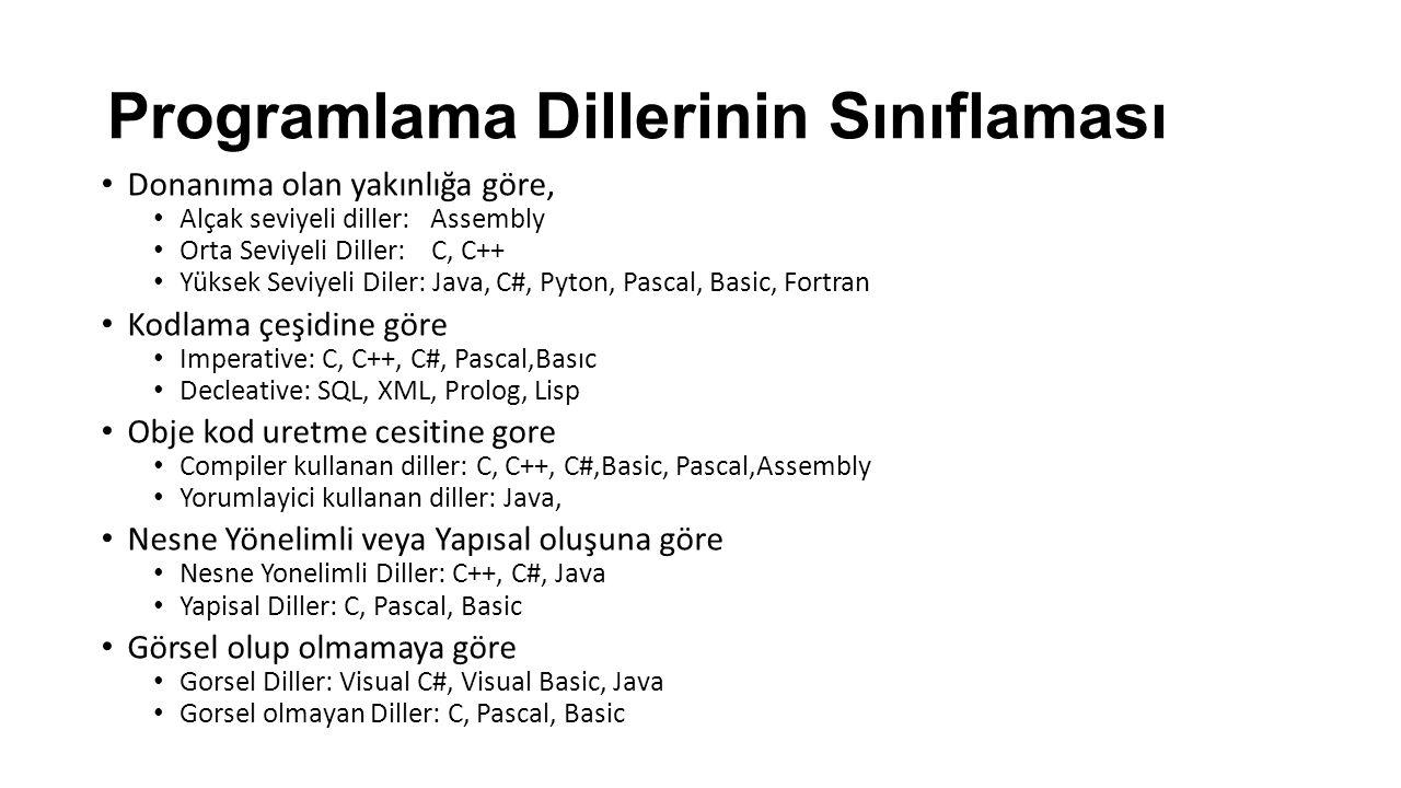 Programlama Dillerinin Sınıflaması Donanıma olan yakınlığa göre, Alçak seviyeli diller: Assembly Orta Seviyeli Diller: C, C++ Yüksek Seviyeli Diler: J