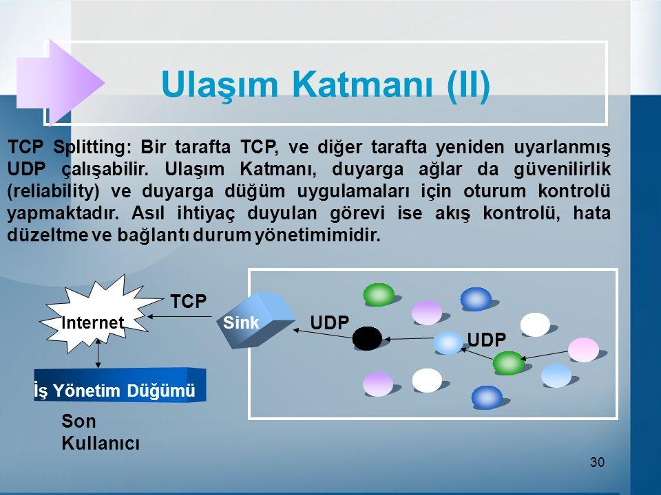 30 Ulaşım Katmanı (II) TCP Splitting: Bir tarafta TCP, ve diğer tarafta yeniden uyarlanmış UDP çalışabilir.